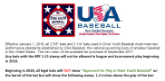 Dixie Youth Baseball Bat Regulations