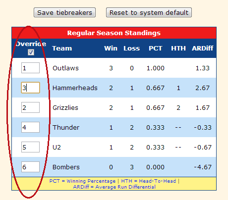 overriding standings user interface
